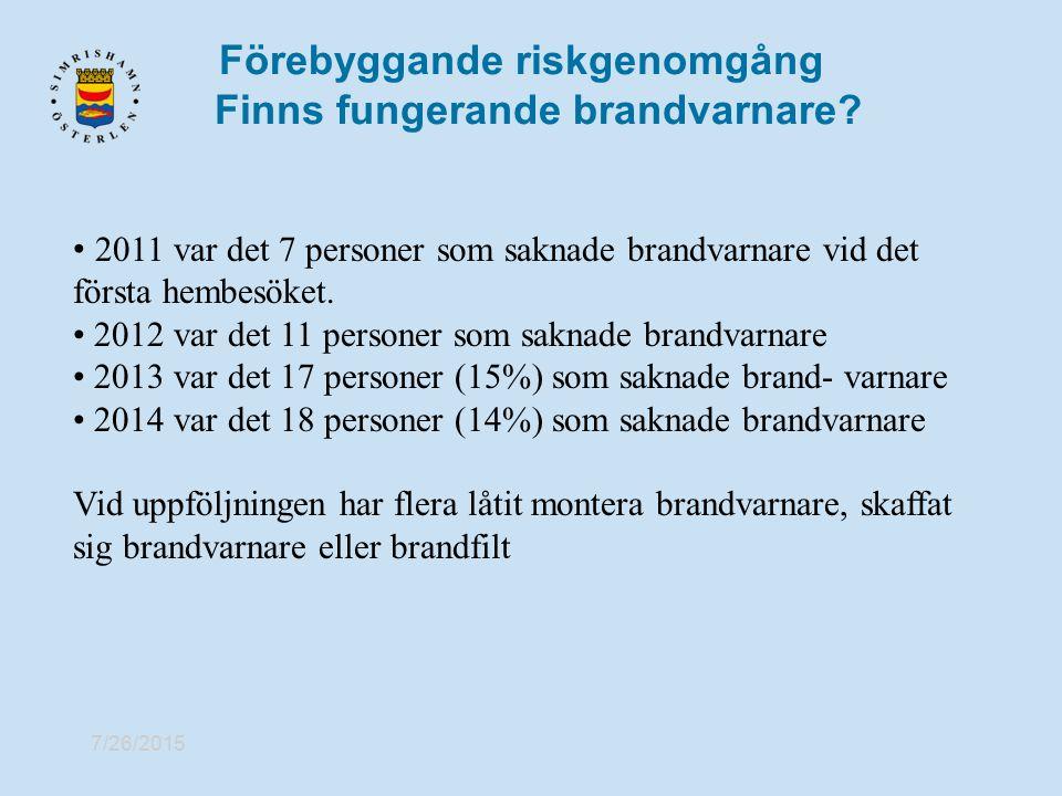 7/26/2015 Förebyggande riskgenomgång Finns fungerande brandvarnare? 2011 var det 7 personer som saknade brandvarnare vid det första hembesöket. 2012 v
