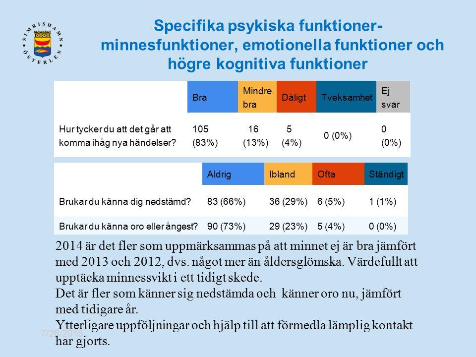 Specifika psykiska funktioner- minnesfunktioner, emotionella funktioner och högre kognitiva funktioner 7/26/2015 AldrigIblandOftaStändigt Brukar du kä