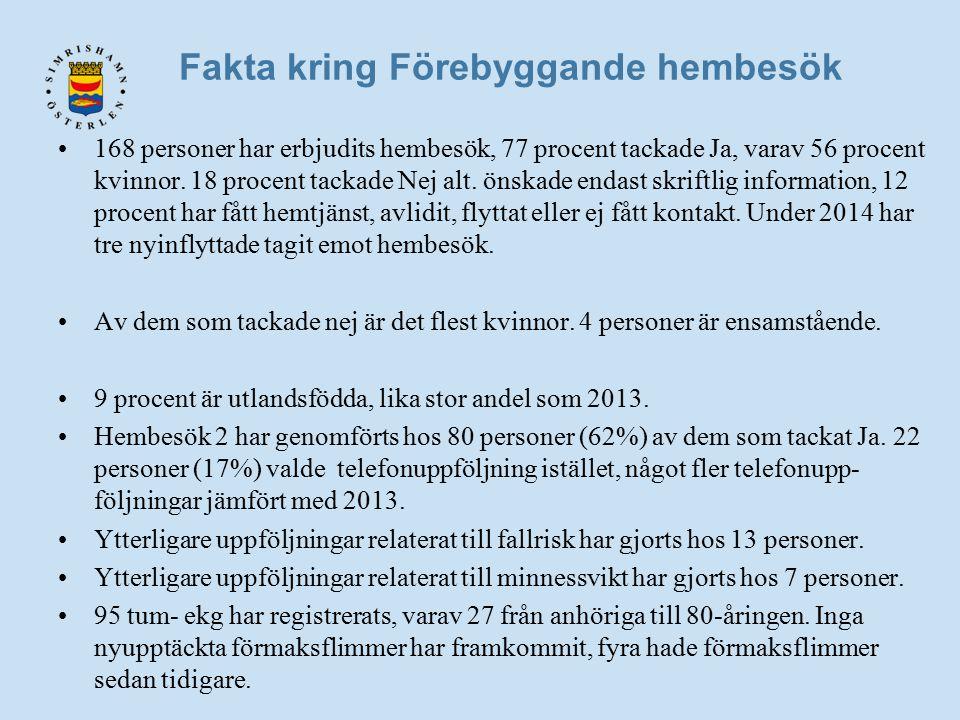 7/26/2015 Förebyggande riskgenomgång Finns fungerande brandvarnare.