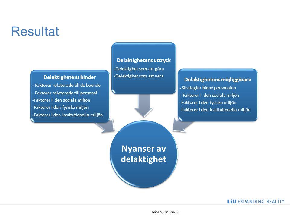 Resultat Kåhlin, 2015 05 22 Nyanser av delaktighet Delaktighetens hinder - Faktorer relaterade till de boende - Faktorer relaterade till personal -Fak