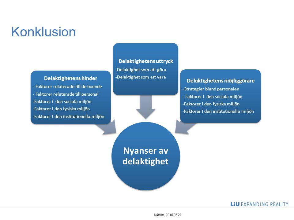 Konklusion Kåhlin, 2015 05 22 Nyanser av delaktighet Delaktighetens hinder - Faktorer relaterade till de boende - Faktorer relaterade till personal -F