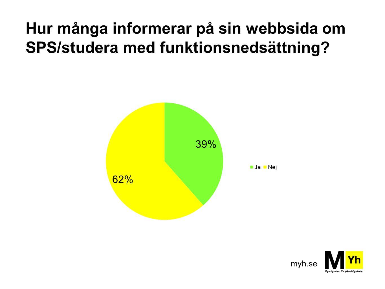 myh.se Hur många informerar på sin webbsida om SPS/studera med funktionsnedsättning?