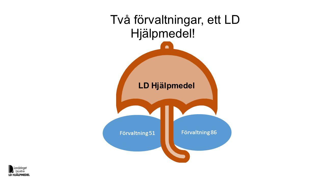 Två förvaltningar, ett LD Hjälpmedel! Förvaltning 51 Förvaltning 86 LD Hjälpmedel