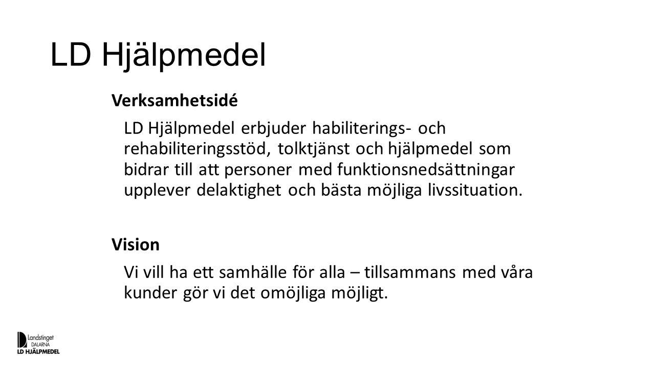LD Hjälpmedel Kunder Landsting Kommuner Försäkringskassa Arbetsförmedling Privata företag Privatpersoner