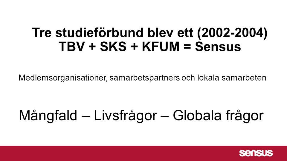Tre studieförbund blev ett (2002-2004) TBV + SKS + KFUM = Sensus Medlemsorganisationer, samarbetspartners och lokala samarbeten Mångfald – Livsfrågor