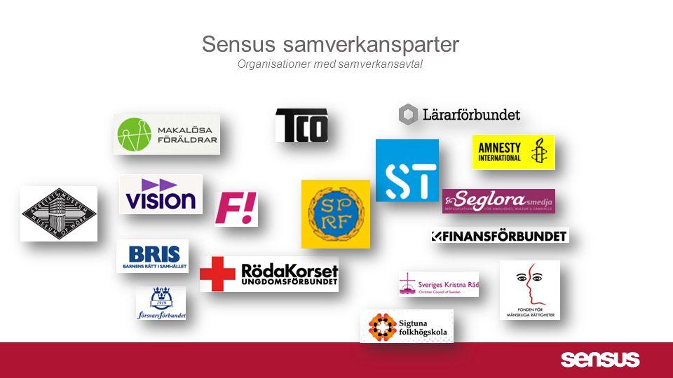 Sensus samverkansparter Organisationer med samverkansavtal