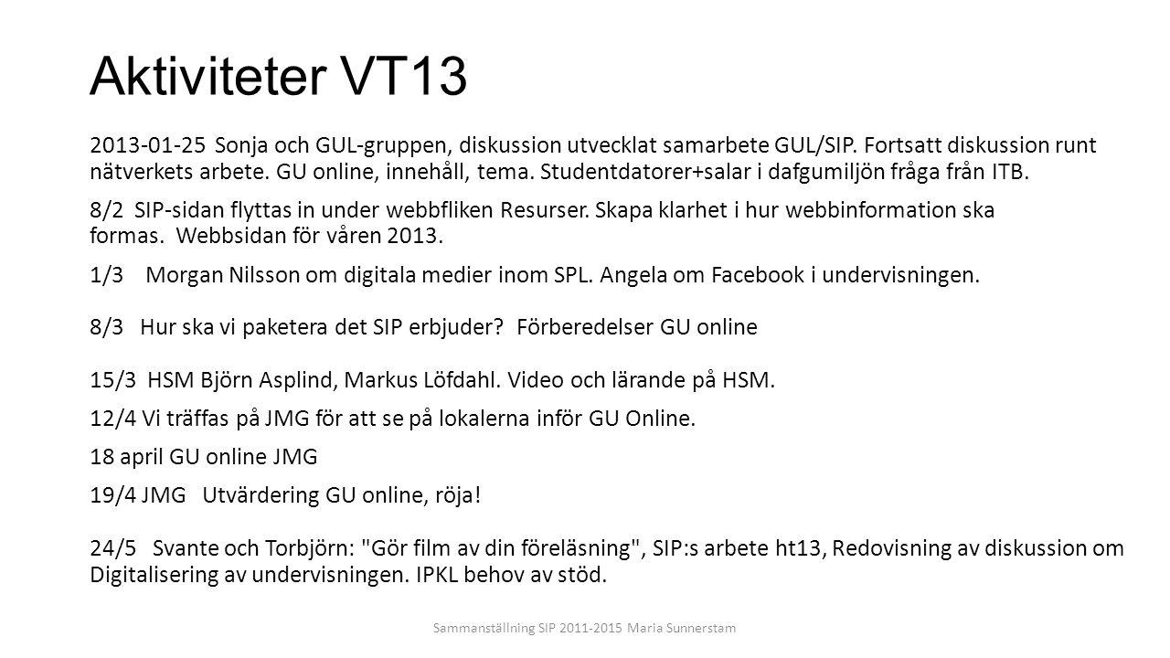 Aktiviteter VT13 2013-01-25 Sonja och GUL-gruppen, diskussion utvecklat samarbete GUL/SIP. Fortsatt diskussion runt nätverkets arbete. GU online, inne
