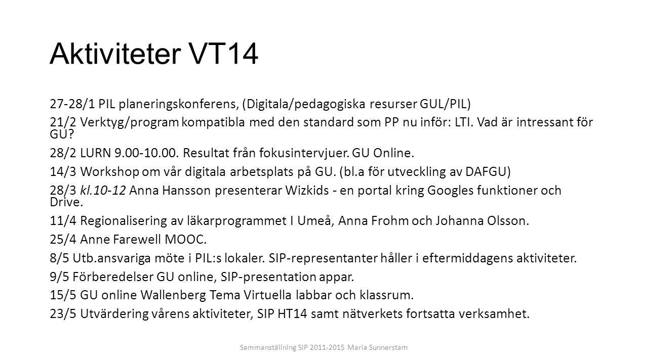 Aktiviteter VT14 27-28/1 PIL planeringskonferens, (Digitala/pedagogiska resurser GUL/PIL) 21/2 Verktyg/program kompatibla med den standard som PP nu i
