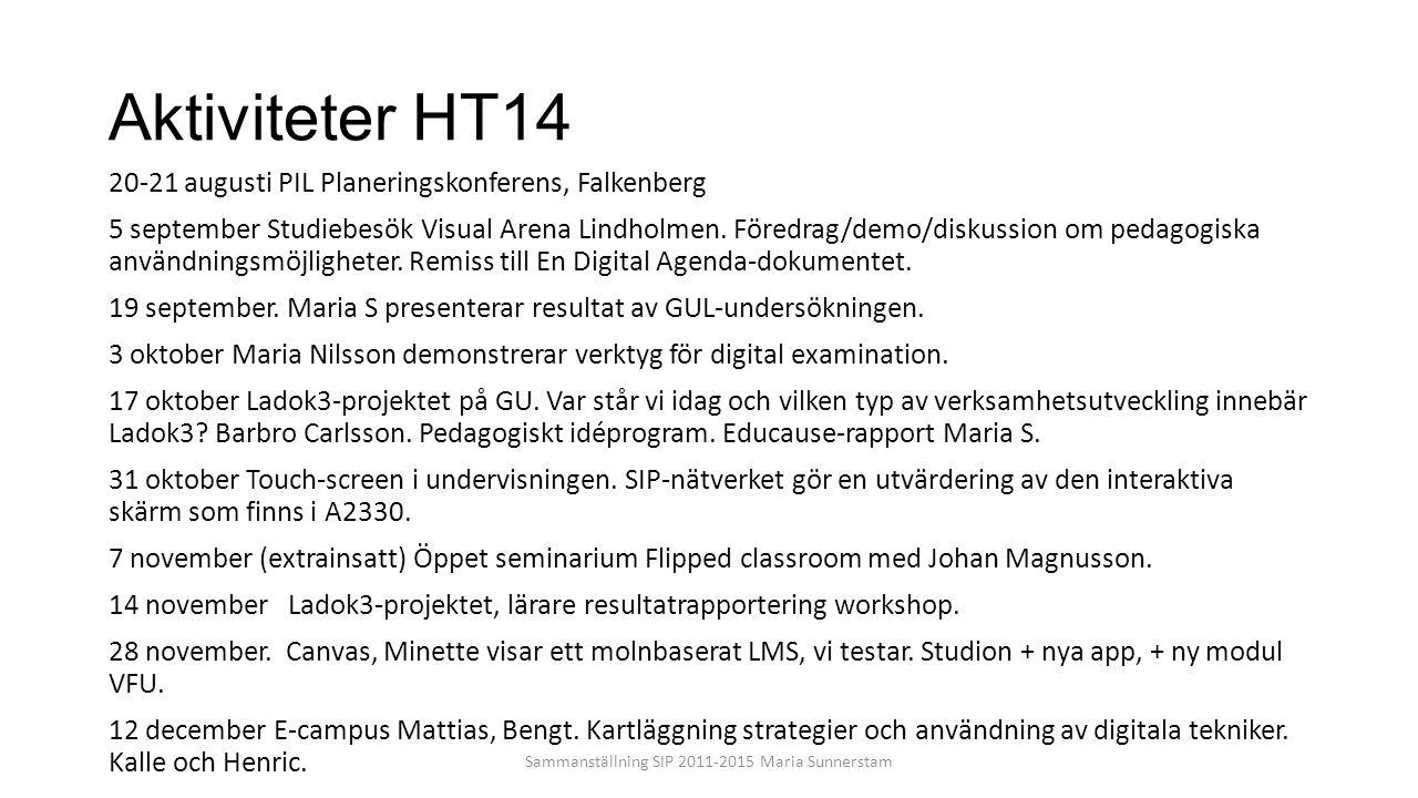 Aktiviteter HT14 20-21 augusti PIL Planeringskonferens, Falkenberg 5 september Studiebesök Visual Arena Lindholmen. Föredrag/demo/diskussion om pedago