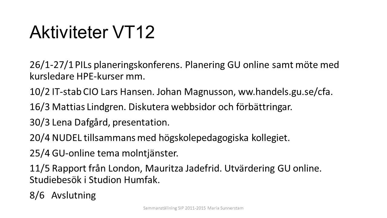 Aktiviteter VT12 26/1-27/1 PILs planeringskonferens. Planering GU online samt möte med kursledare HPE-kurser mm. 10/2 IT-stab CIO Lars Hansen. Johan M