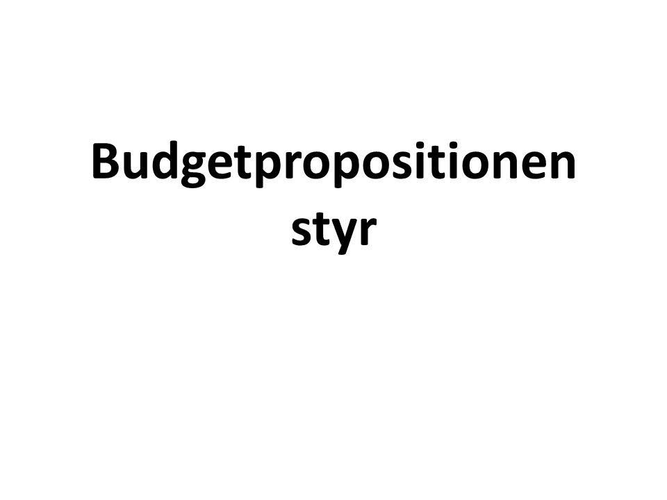 Budgetpropositionen styr