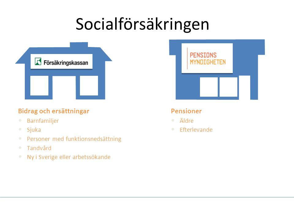 Socialförsäkringen Bidrag och ersättningar Barnfamiljer Sjuka Personer med funktionsnedsättning Tandvård Ny i Sverige eller arbetssökande Pensioner Äl