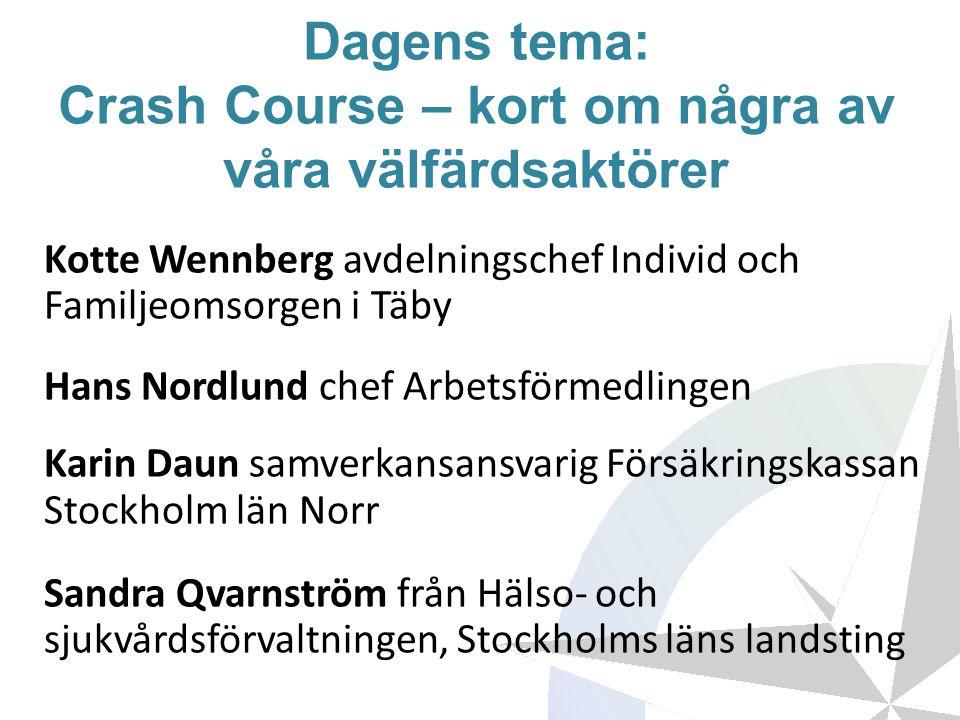 Dagens tema: Crash Course – kort om några av våra välfärdsaktörer Kotte Wennberg avdelningschef Individ och Familjeomsorgen i Täby Hans Nordlund chef
