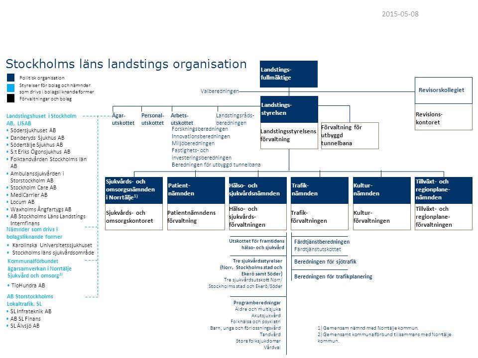 Färdtjänstberedningen Färdtjänstutskottet Sjukvårds- och omsorgskontoret Sjukvårds- och omsorgsnämnden i Norrtälje 1) Tillväxt- och regionplane- förva