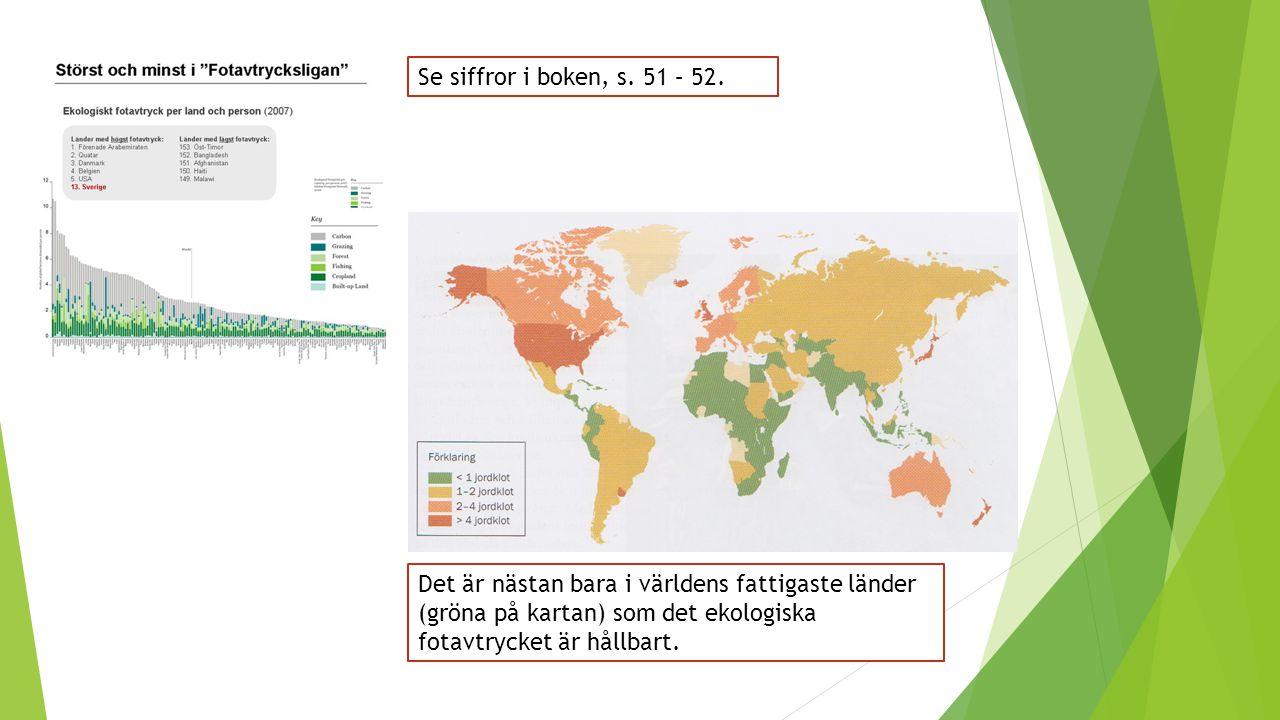 Se siffror i boken, s. 51 – 52. Det är nästan bara i världens fattigaste länder (gröna på kartan) som det ekologiska fotavtrycket är hållbart.