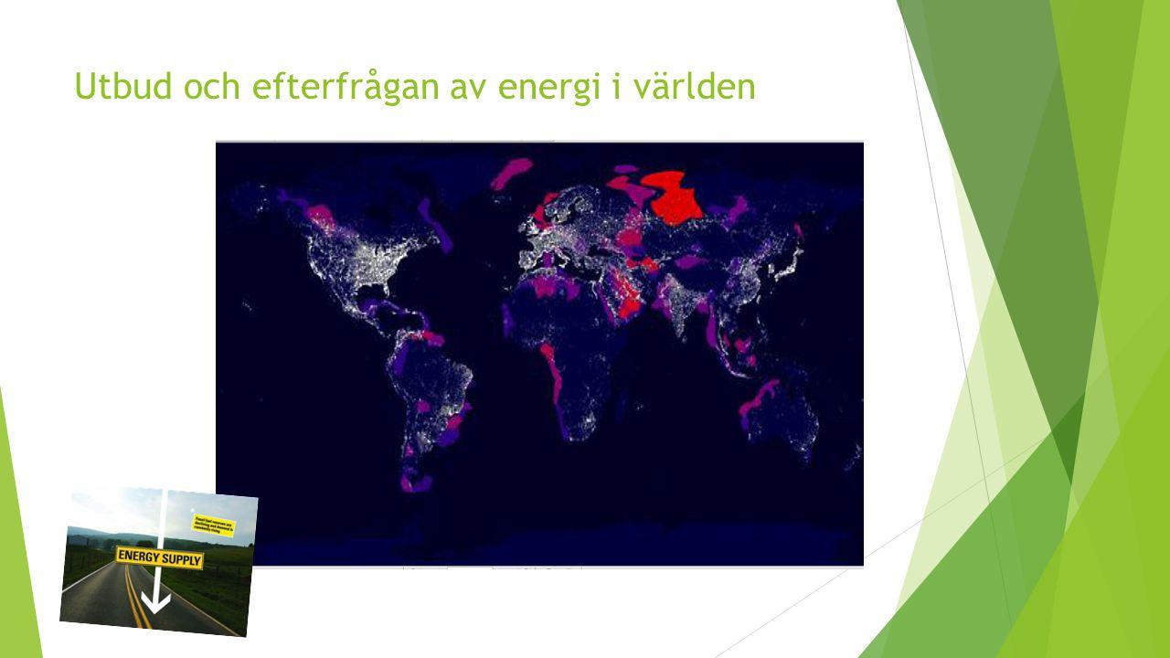 Utbud och efterfrågan av energi i världen