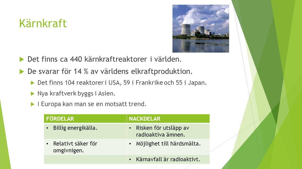 Kärnkraft  Det finns ca 440 kärnkraftreaktorer i världen.  De svarar för 14 % av världens elkraftproduktion.  Det finns 104 reaktorer i USA, 59 i F