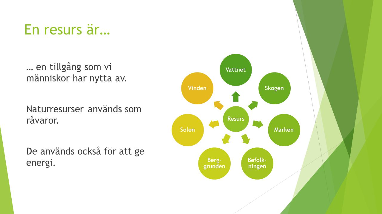 Vilka naturresurser saknar Sverige?