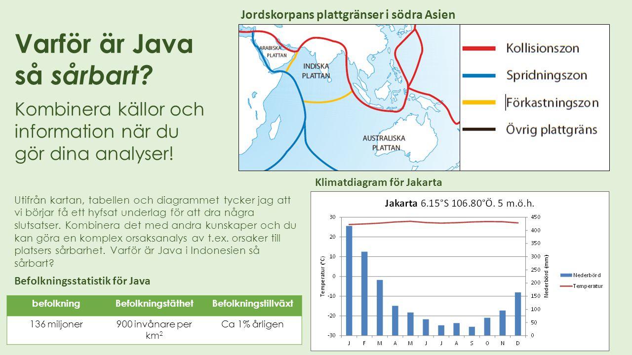 Jordskorpans plattgränser i södra Asien befolkningBefolkningstäthetBefolkningstillväxt 136 miljoner900 invånare per km 2 Ca 1% årligen Klimatdiagram f