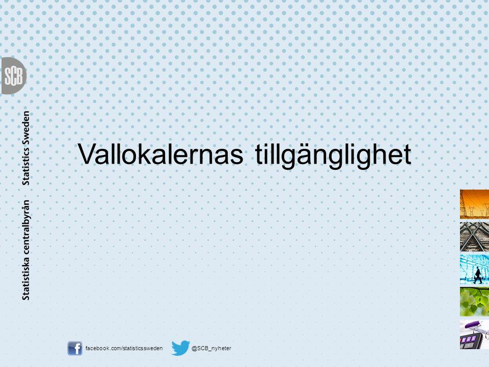 facebook.com/statisticssweden @SCB_nyheter Vallokalernas tillgänglighet