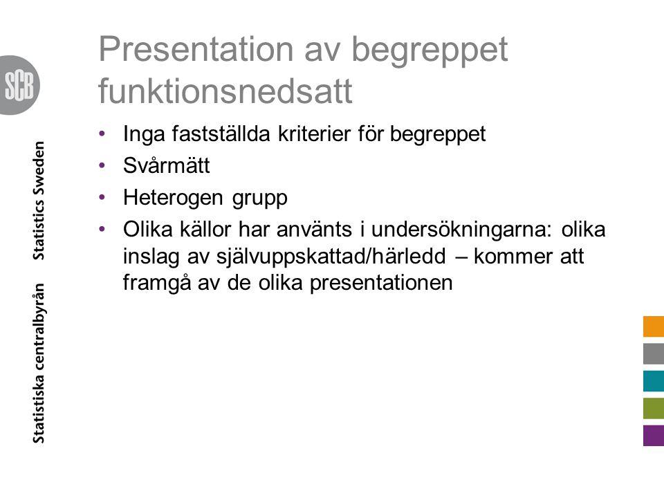 Presentation av begreppet funktionsnedsatt Inga fastställda kriterier för begreppet Svårmätt Heterogen grupp Olika källor har använts i undersökningar