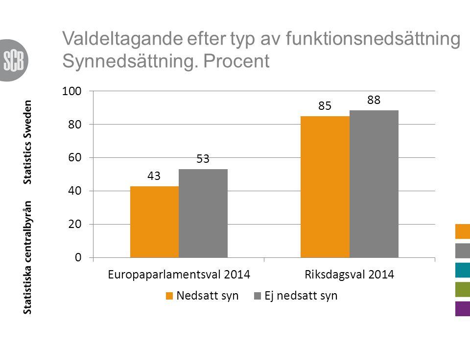 facebook.com/statisticssweden @SCB_nyheter Folkvaldas villkor i lokalpolitiken