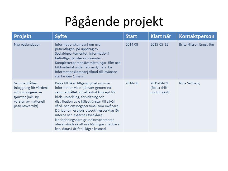 Avslutade projekt under maj ProjektSyfteStartKlart närKontaktperson Förstudie Nationella hjälplinjen Utreda om och hur Hjälplinjens uppdrag kan ingå i SLL:s utföraruppdrag inom Invånartjänster.