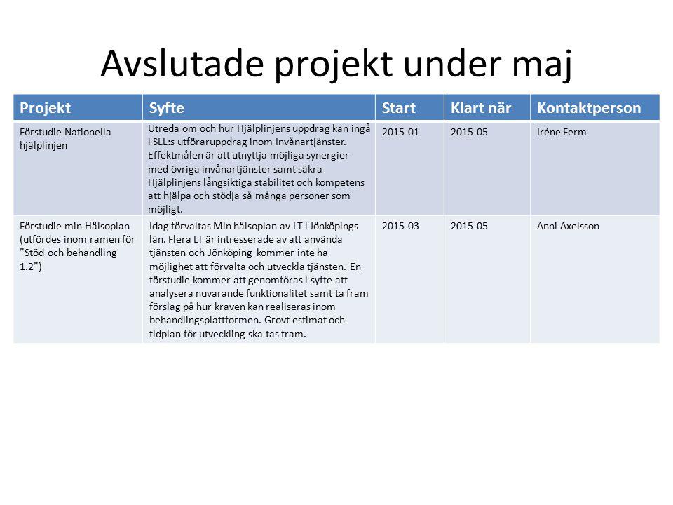 Genomförda och planerade utbildningsinsatser samt pågående införanden Maj 2015 24