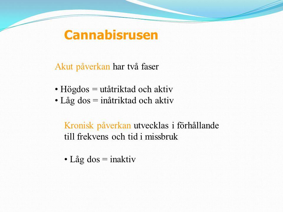 Faktorer som samverkar till utveckling av cannabisberoende Cannabinoidernas inneboende egenskaper Individens psykologiska och/eller social brist Frekvens Tid i missbruk Tonårsperiod 15-18 år