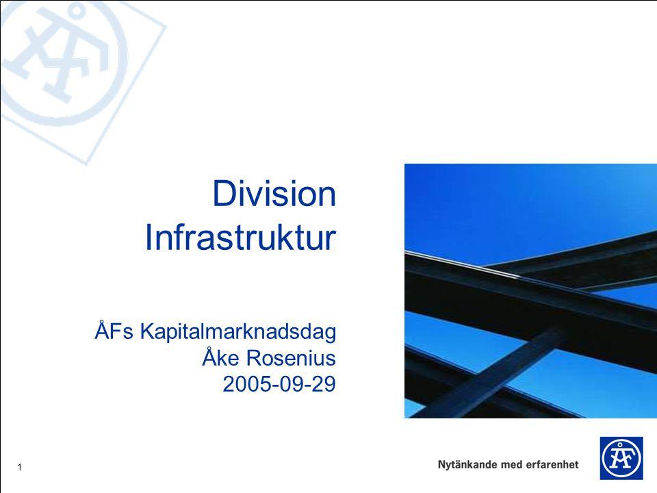 1 Division Infrastruktur ÅFs Kapitalmarknadsdag Åke Rosenius 2005-09-29