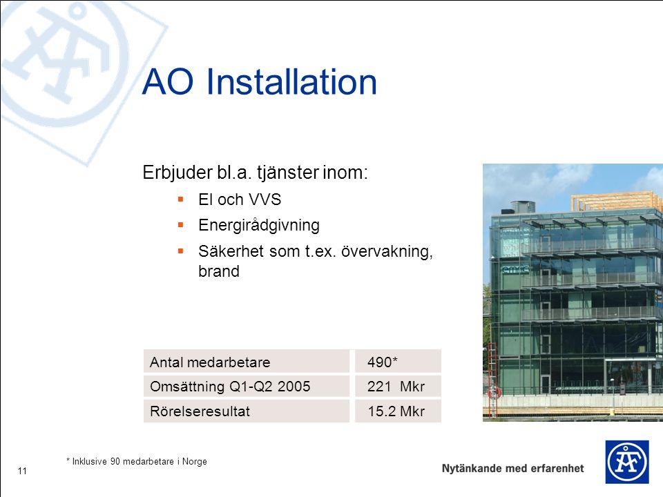11 AO Installation Erbjuder bl.a. tjänster inom:  El och VVS  Energirådgivning  Säkerhet som t.ex. övervakning, brand Antal medarbetare 490* Omsätt