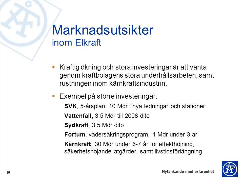 16 Marknadsutsikter inom Elkraft  Kraftig ökning och stora investeringar är att vänta genom kraftbolagens stora underhållsarbeten, samt rustningen inom kärnkraftsindustrin.