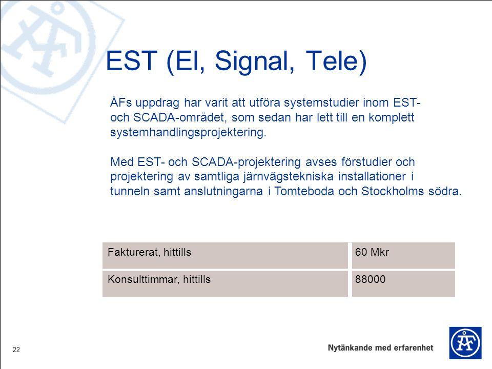 22 EST (El, Signal, Tele) ÅFs uppdrag har varit att utföra systemstudier inom EST- och SCADA-området, som sedan har lett till en komplett systemhandlingsprojektering.