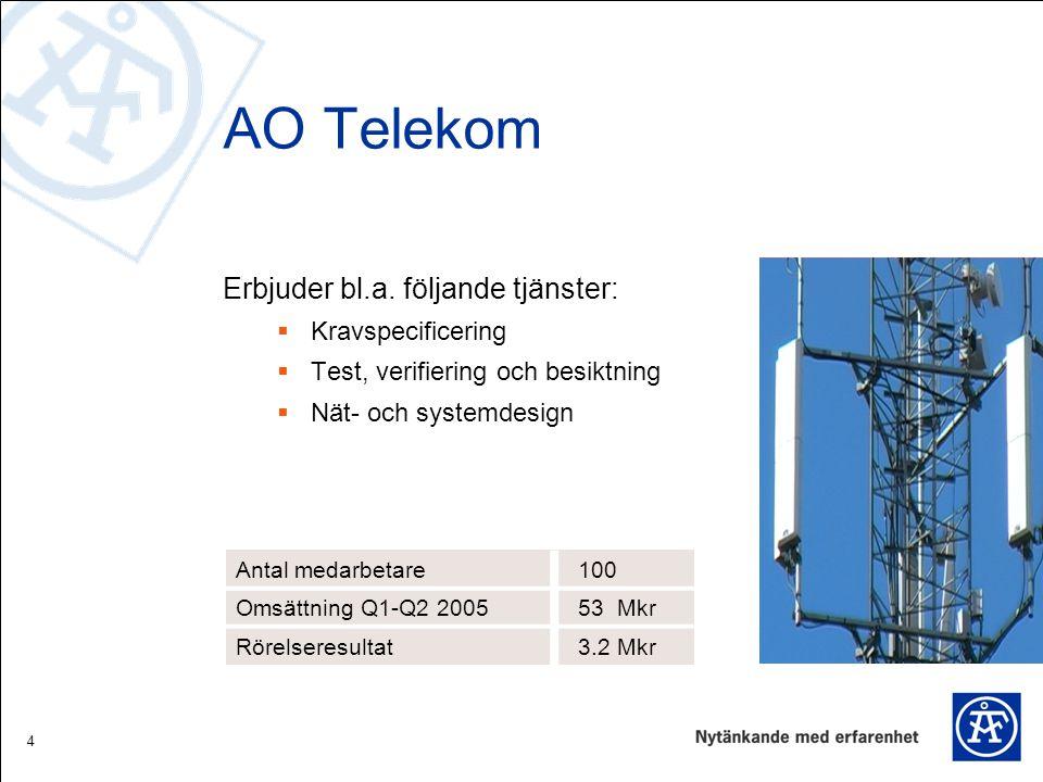 4 AO Telekom Erbjuder bl.a. följande tjänster:  Kravspecificering  Test, verifiering och besiktning  Nät- och systemdesign Antal medarbetare 100 Om