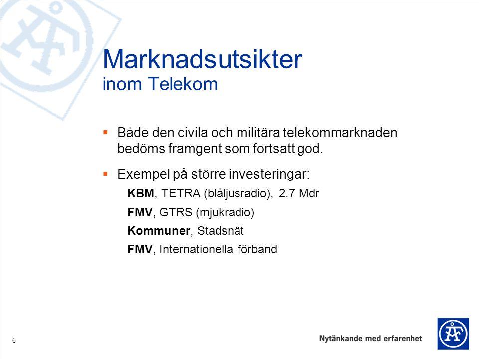 6 Marknadsutsikter inom Telekom  Både den civila och militära telekommarknaden bedöms framgent som fortsatt god.  Exempel på större investeringar: K