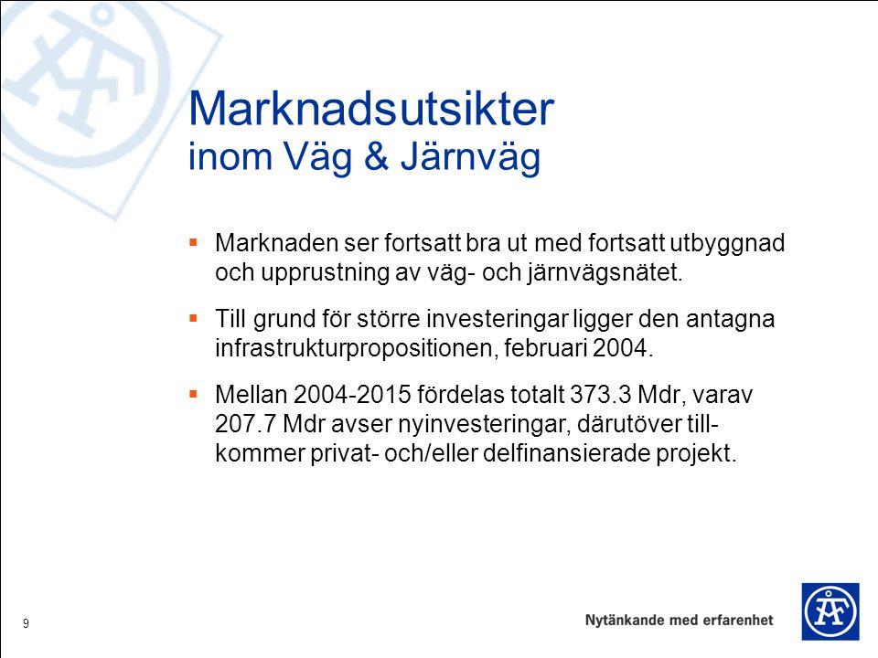 9 Marknadsutsikter inom Väg & Järnväg  Marknaden ser fortsatt bra ut med fortsatt utbyggnad och upprustning av väg- och järnvägsnätet.  Till grund f