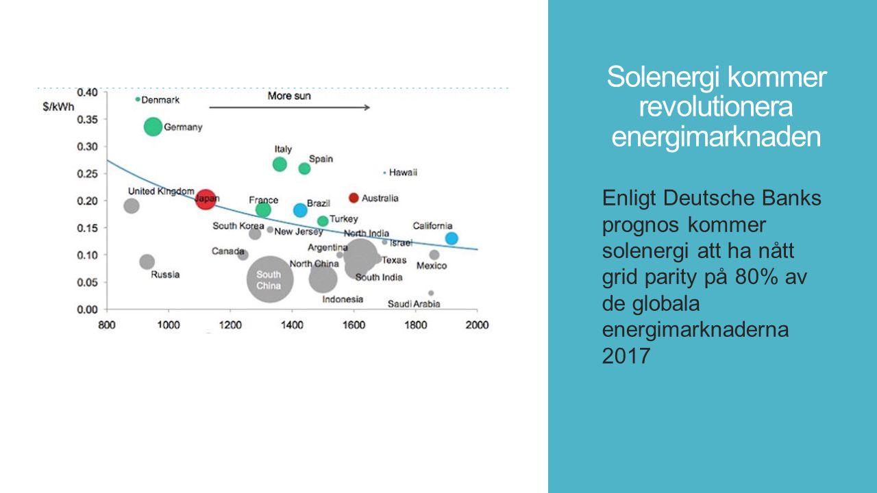 Solenergi kommer revolutionera energimarknaden Enligt Deutsche Banks prognos kommer solenergi att ha nått grid parity på 80% av de globala energimarknaderna 2017