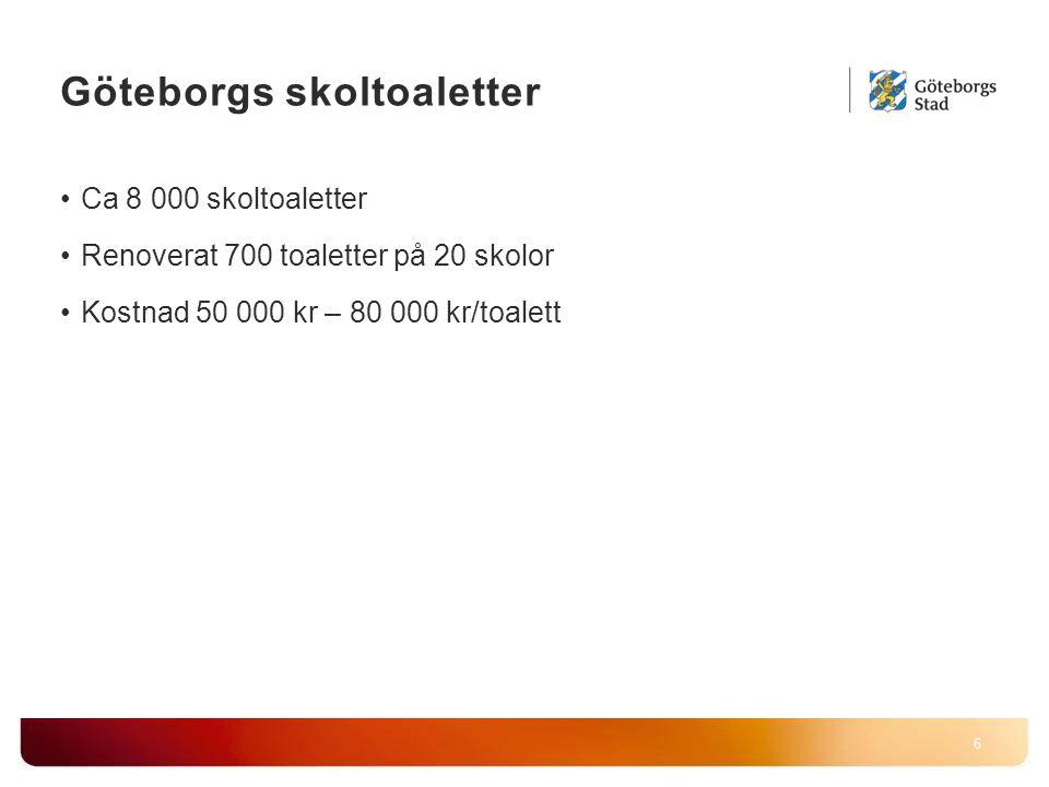 Göteborgs skoltoaletter Ca 8 000 skoltoaletter Renoverat 700 toaletter på 20 skolor Kostnad 50 000 kr – 80 000 kr/toalett 6