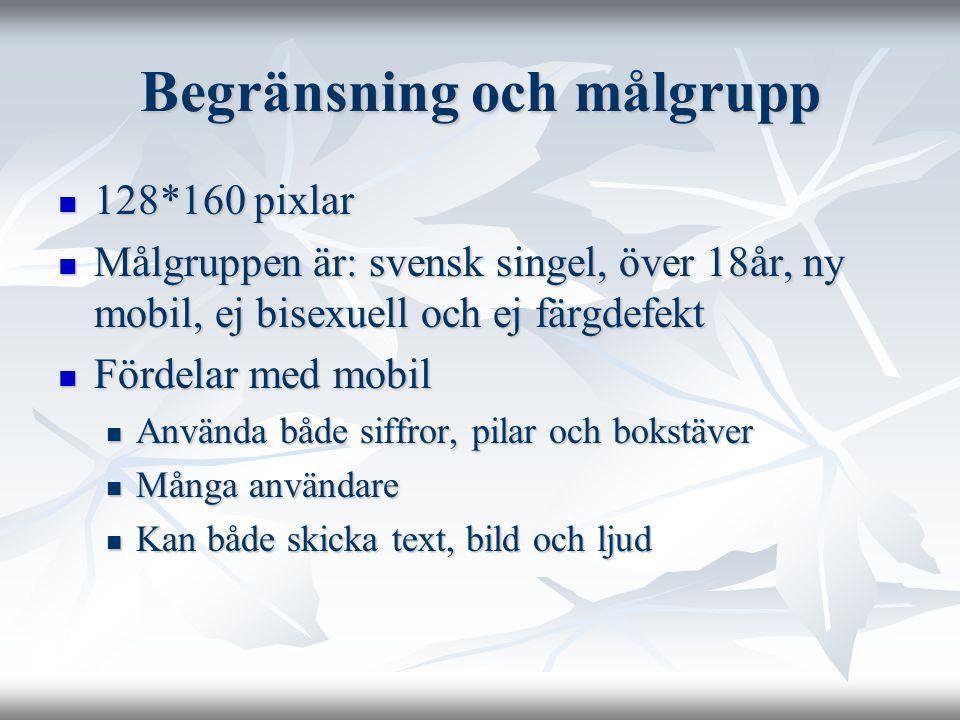 Begränsning och målgrupp 128*160 pixlar 128*160 pixlar Målgruppen är: svensk singel, över 18år, ny mobil, ej bisexuell och ej färgdefekt Målgruppen är: svensk singel, över 18år, ny mobil, ej bisexuell och ej färgdefekt Fördelar med mobil Fördelar med mobil Använda både siffror, pilar och bokstäver Använda både siffror, pilar och bokstäver Många användare Många användare Kan både skicka text, bild och ljud Kan både skicka text, bild och ljud