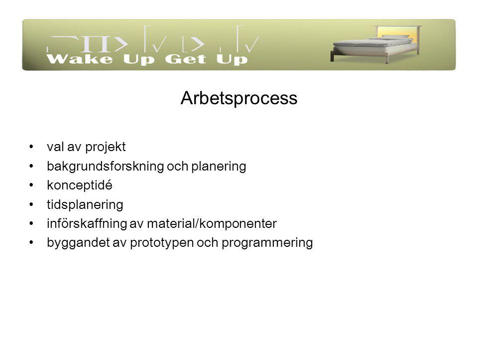 Arbetsprocess val av projekt bakgrundsforskning och planering konceptidé tidsplanering införskaffning av material/komponenter byggandet av prototypen och programmering