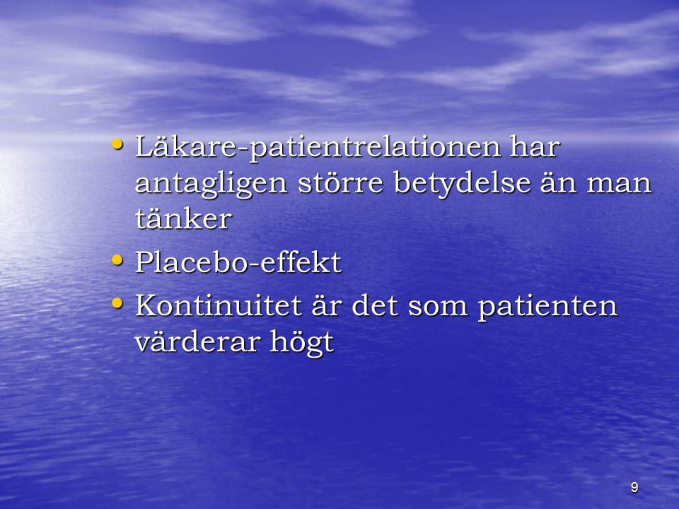 9 Läkare-patientrelationen har antagligen större betydelse än man tänker Läkare-patientrelationen har antagligen större betydelse än man tänker Placebo-effekt Placebo-effekt Kontinuitet är det som patienten värderar högt Kontinuitet är det som patienten värderar högt