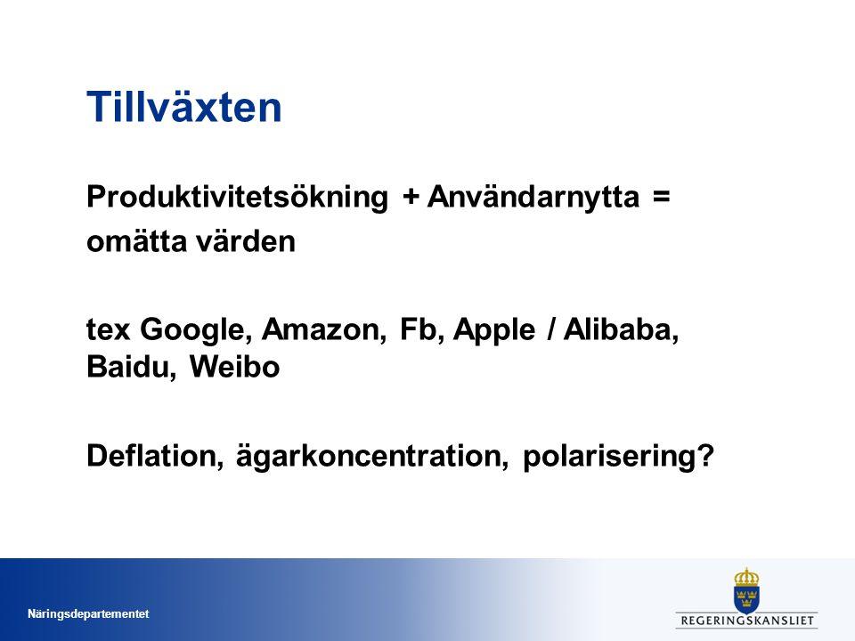 Näringsdepartementet Tillväxten Produktivitetsökning + Användarnytta = omätta värden tex Google, Amazon, Fb, Apple / Alibaba, Baidu, Weibo Deflation,