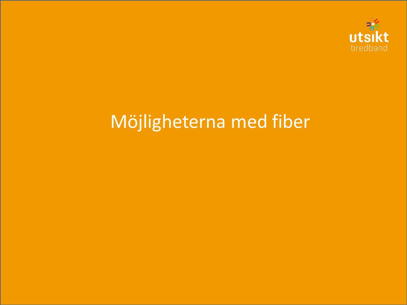 Varför välja fiber från oss.