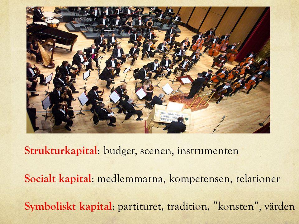 """Strukturkapital : budget, scenen, instrumenten Socialt kapital : medlemmarna, kompetensen, relationer Symboliskt kapital : partituret, tradition, """"kon"""