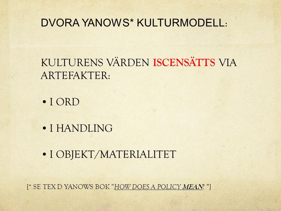 """DVORA YANOWS* KULTURMODELL : KULTURENS VÄRDEN ISCENSÄTTS VIA ARTEFAKTER: I ORD I HANDLING I OBJEKT/MATERIALITET [* SE TEX D YANOWS BOK """" HOW DOES A PO"""