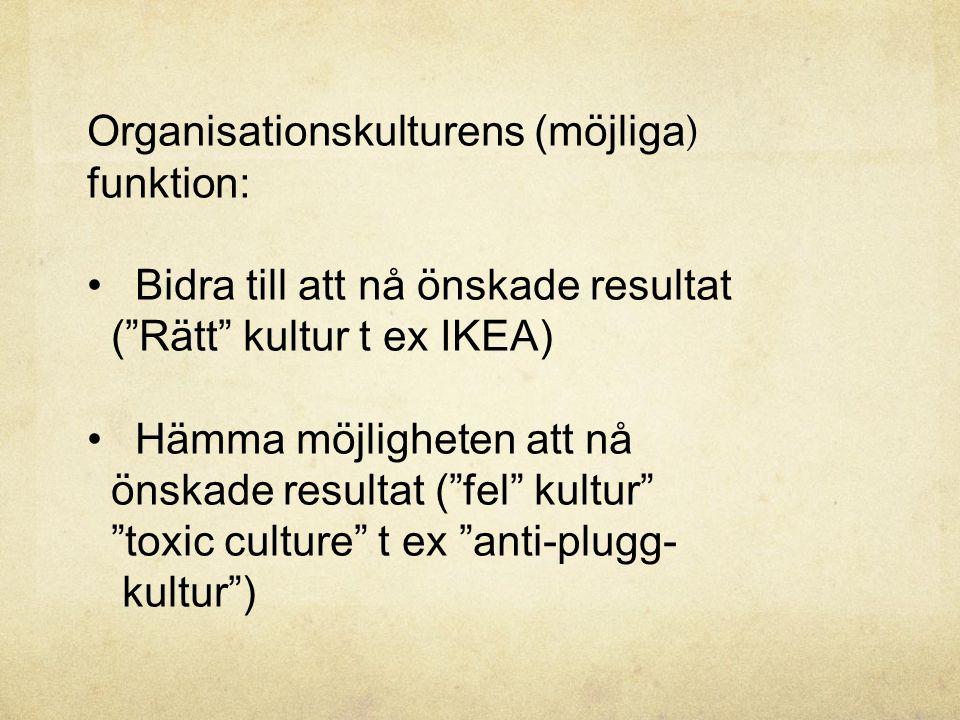 """Organisationskulturens (möjliga ) funktion: Bidra till att nå önskade resultat (""""Rätt"""" kultur t ex IKEA) Hämma möjligheten att nå önskade resultat (""""f"""