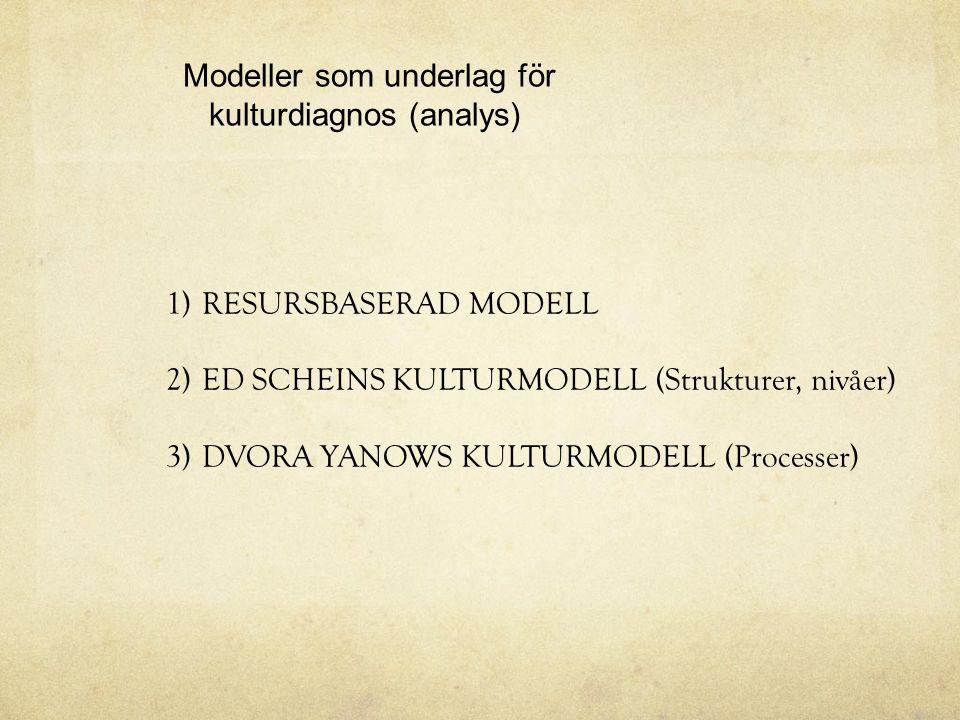 Modeller som underlag för kulturdiagnos (analys) 1)RESURSBASERAD MODELL 2)ED SCHEINS KULTURMODELL (Strukturer, nivåer) 3)DVORA YANOWS KULTURMODELL (Pr