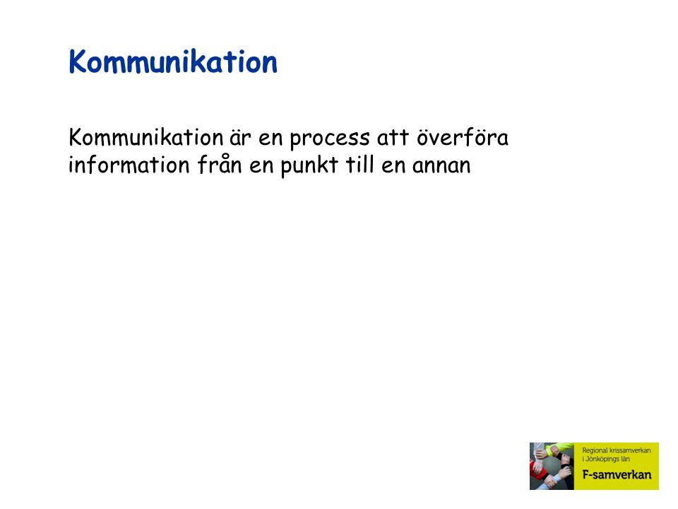 Kommunikation Kommunikation är en process att överföra information från en punkt till en annan