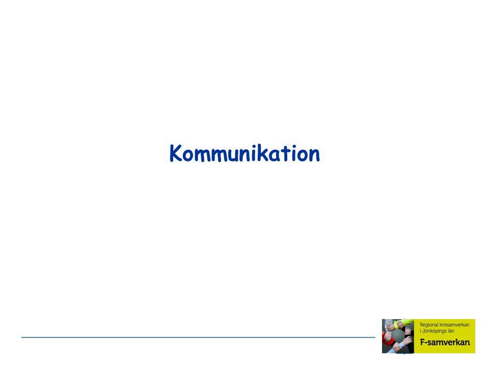 Kommunikation