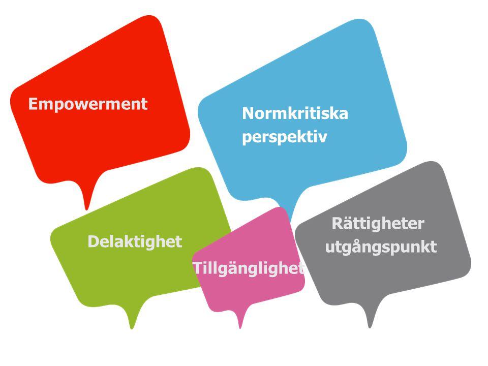 Delaktighet Normkritiska perspektiv Empowerment Rättigheter utgångspunkt Tillgänglighet